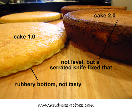 Cake 2.0 vs Cake 1.0
